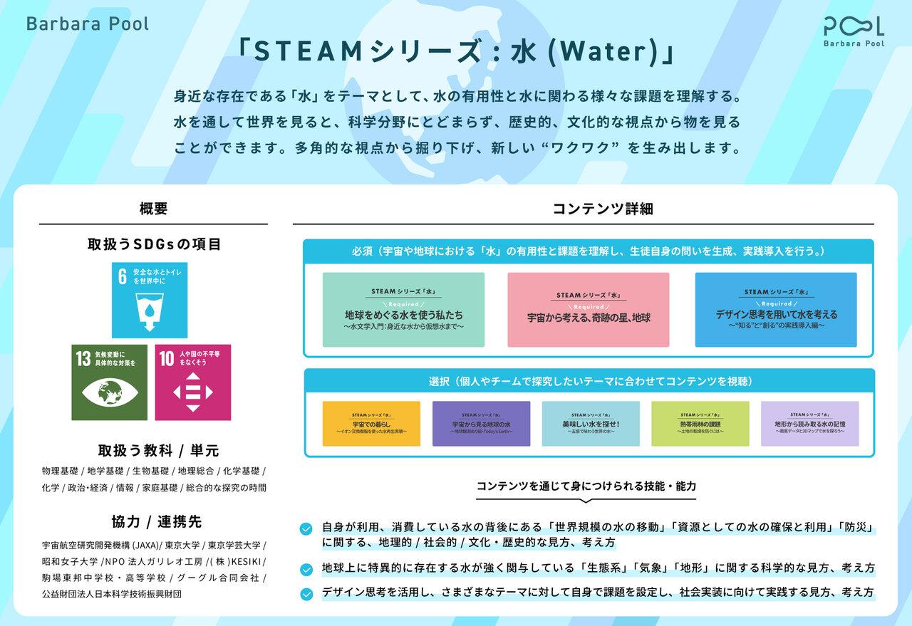 STEAMシリーズ「水(Water)」全体概要
