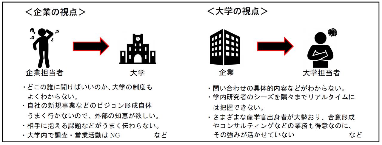 岡山大学オープンイノベーションチャレンジ