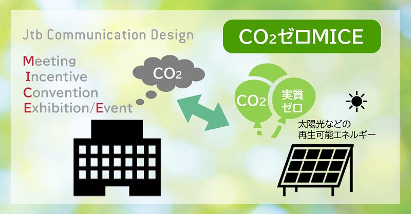 「CO2ゼロMICE」サービス イメージ