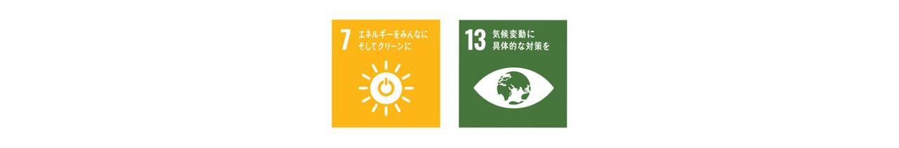 「7.エネルギーをみんなに。そしてクリーンに」「13.気候変動に具体的な対策を」