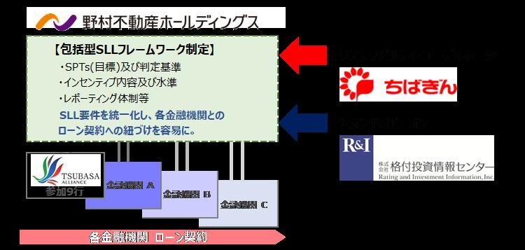 スキーム図