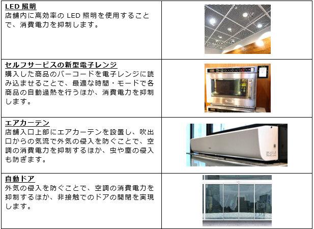 店舗で活用する省エネ・省CO2化、空気質改善の取り組み・設備の一部