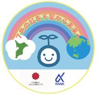 千葉大学×京葉銀行ecoプロジェクト