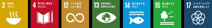2021年度に実施する予定の「7つの環境貢献企画」の紹介