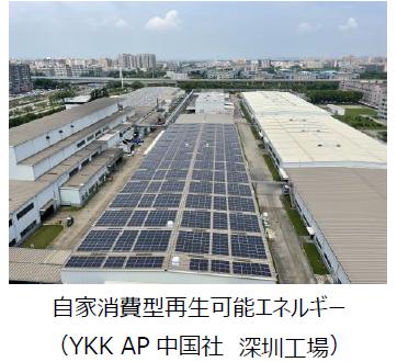 自家消費型再生可能エネルギー