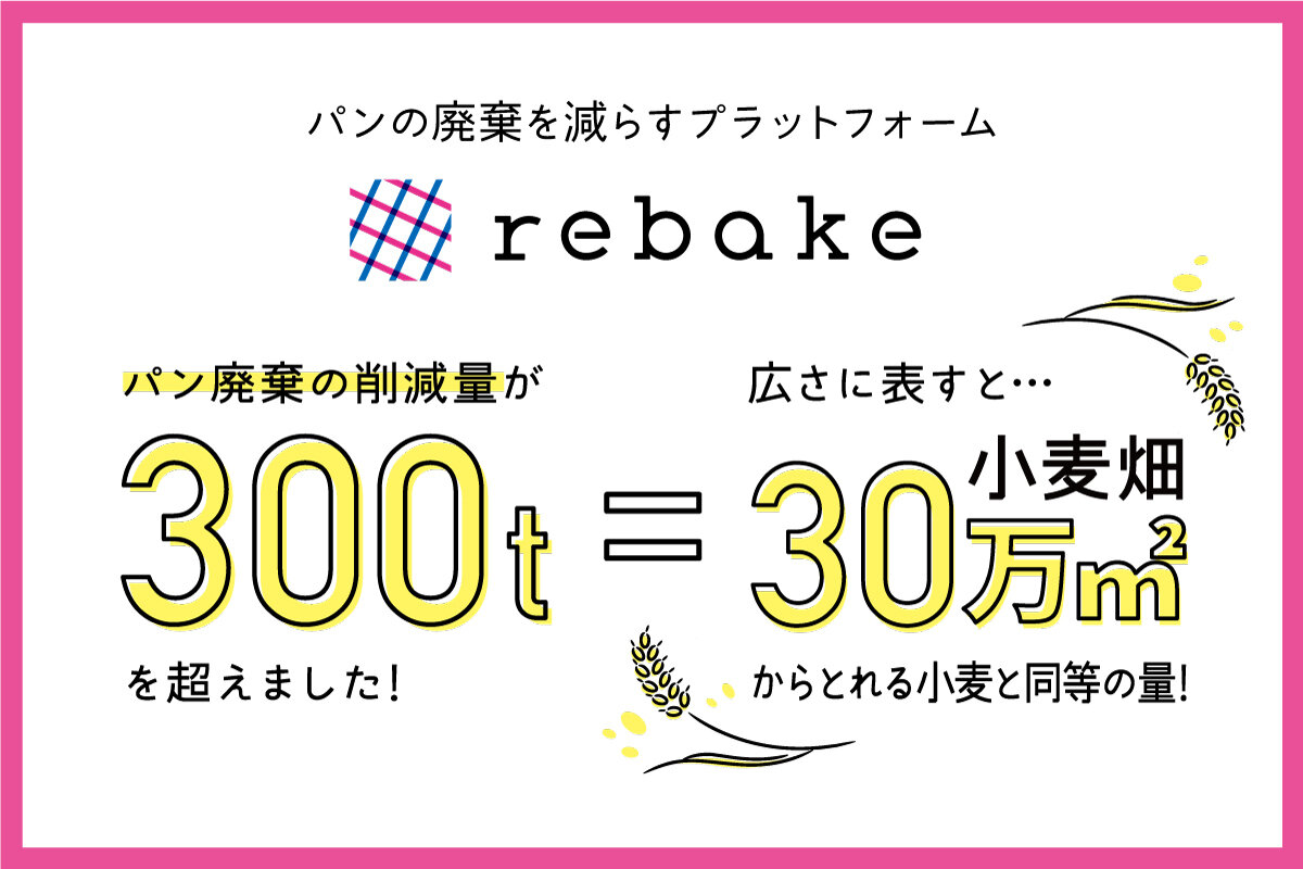 rebakeの削減パンの重さが300t