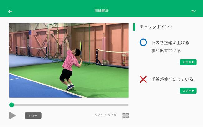 Tennis Labo