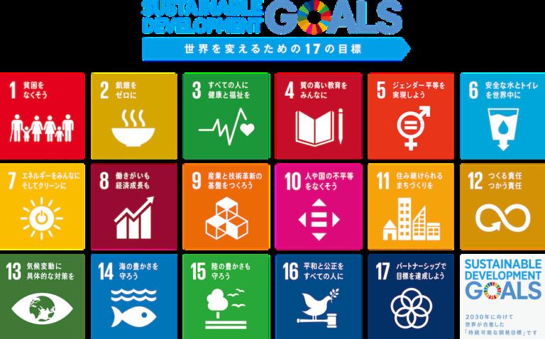 SDGs推進に向けた取り組み紹介