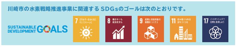 「川崎水素戦略」が関連するSDGsの項目