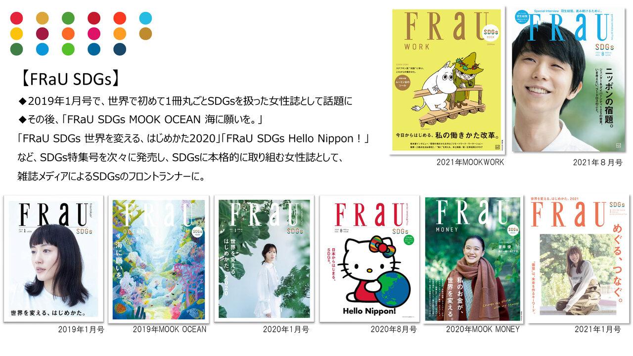 今、雑誌「FRaU」のSDGs特集が女性読者に響き、届くワケ。