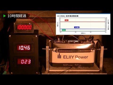 安全性・蓄電容量・エネルギー密度ともに向上した 大型リチウムイオン電池を開発および量産開始