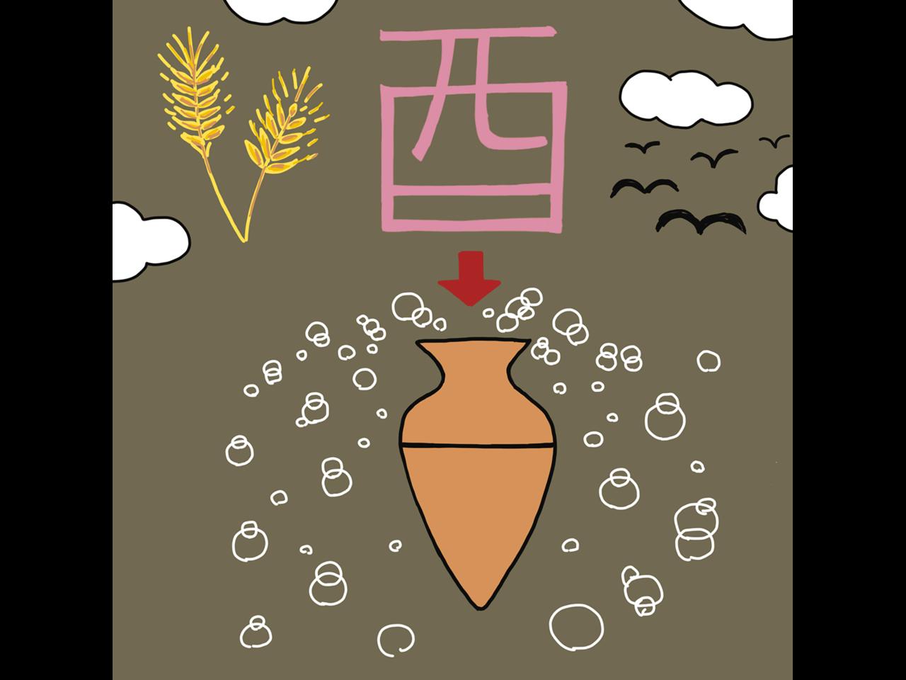 発酵は生命の再生?