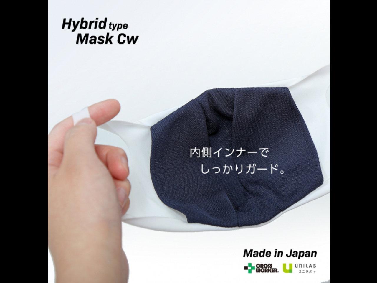 「制菌」「接触冷感」「何度も洗える」新素材の次世代型高機能マスク誕生しました。