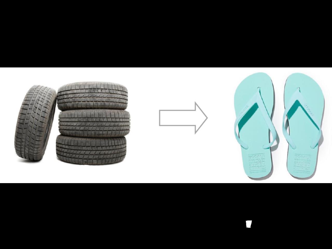 ヨーロッパ発。廃棄タイヤをリサイクル