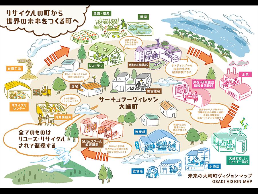 鹿児島県大崎町が、2030年SDGs達成に向けた実証実験や人材を育成するための協議会を設立。