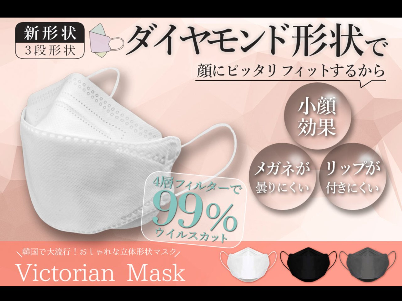 人間工学に基づいて作られた新形状マスク『Victorian