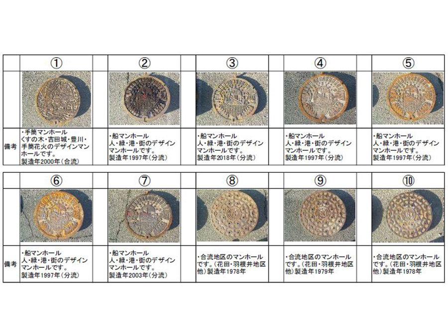 コレクター必見!愛知県豊橋市上下水道局は使用済みのマンホールふたを格安で販売します。
