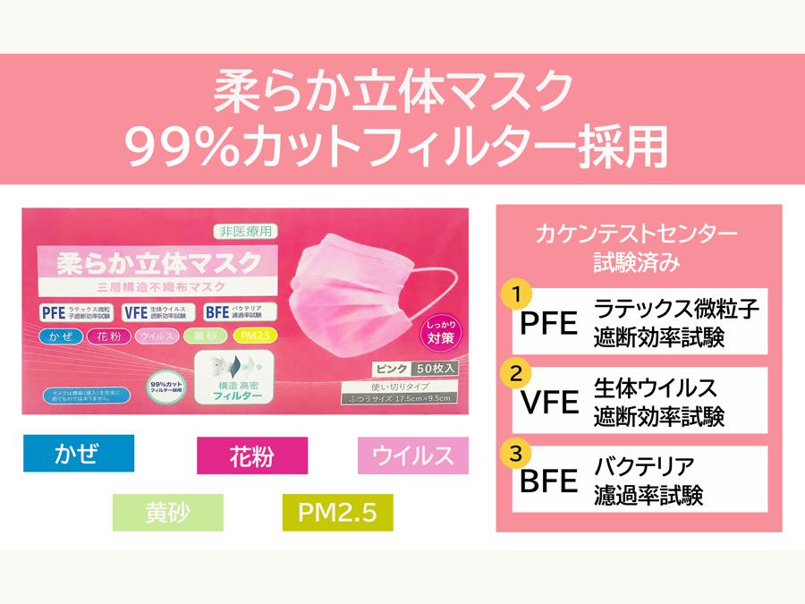 1箱あたり390円!華やかな印象を与えるピンクの不織布マスクを販売開始。