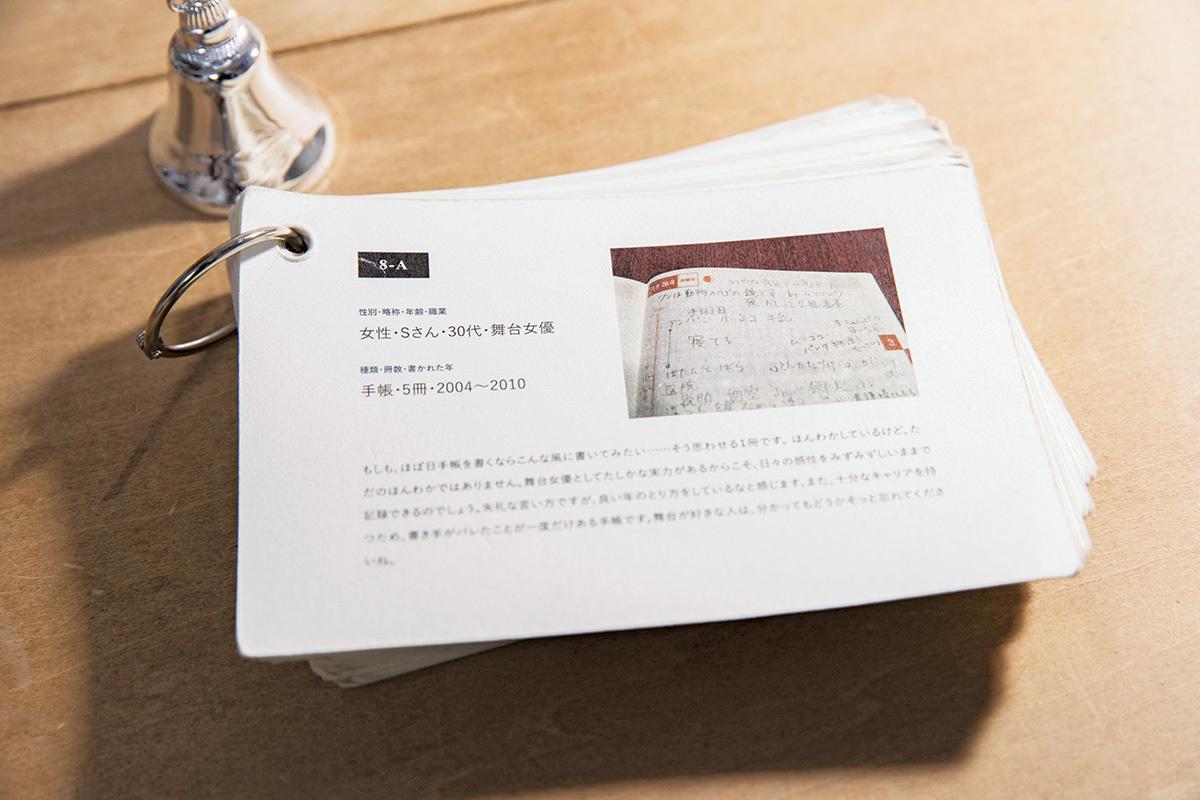 手触りのいい厚紙で作られた目録。ちなみに、「手帳類」における「手帳」とはスケジュール帳に限らず、手で書かれた冊子全般を指す。