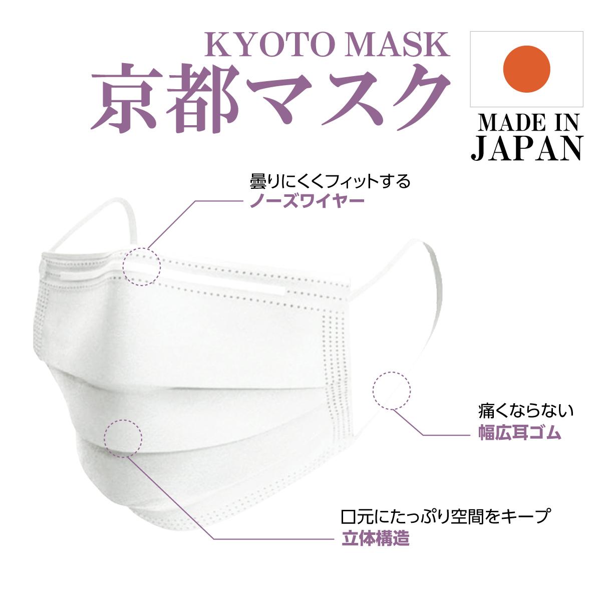 京都マスク