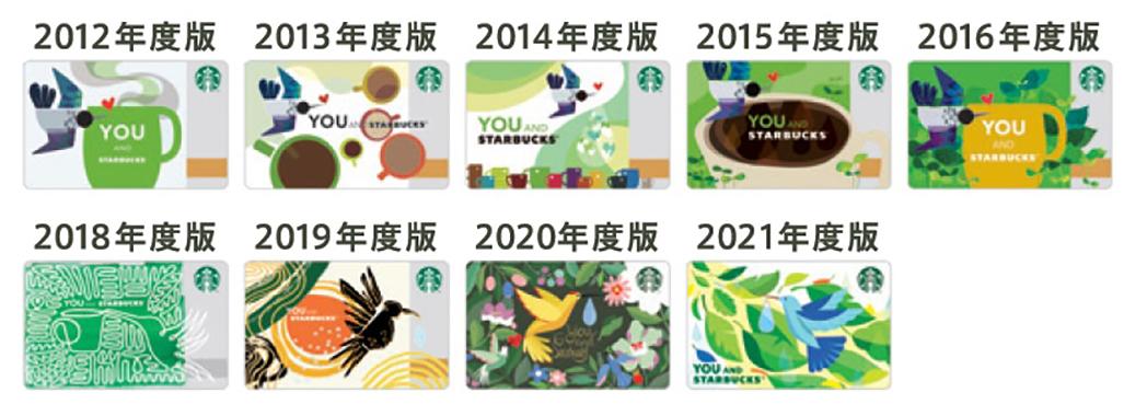 寄付対象カードと、2021年度版デザイン