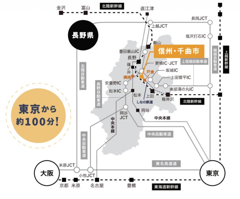 長野県千曲市へのアクセス