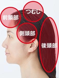 髪のパート分け