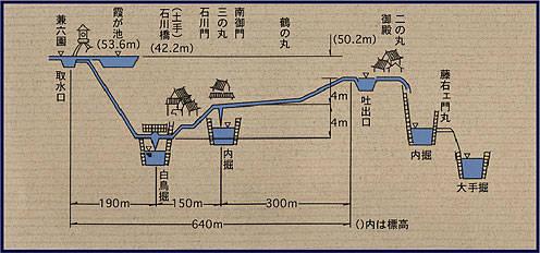 『石川県土地改良史』(石川県) (3258)