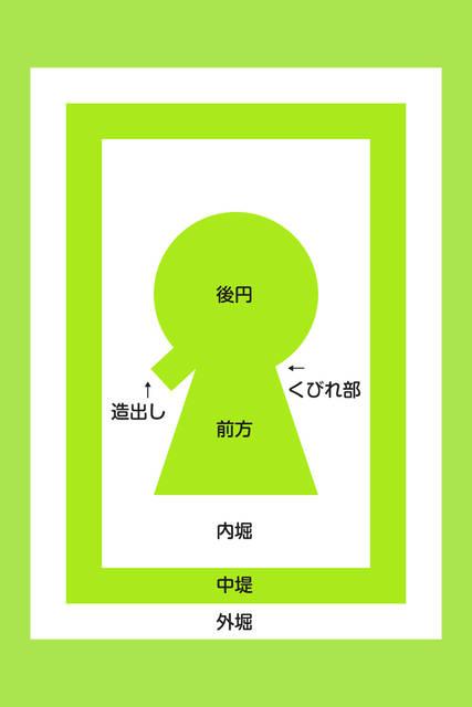 みのうち社 (7755)
