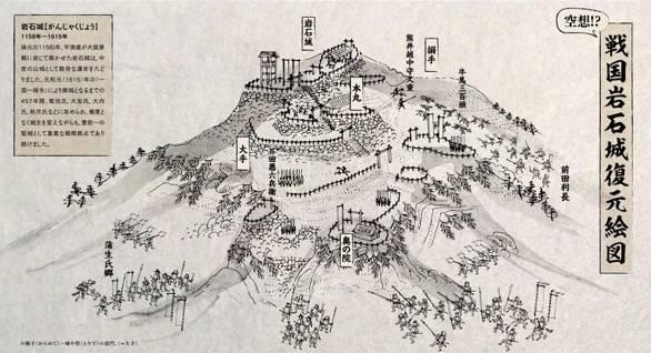 戦国岩石城復元絵図