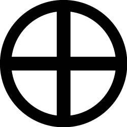 「丸に十文字紋」