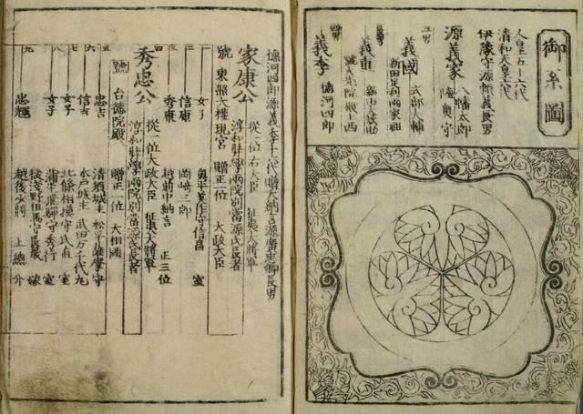 文化2年(1805)の『文化武鑑』に見られる三つ葉葵紋...