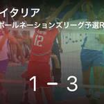 【FIVB男子バレーボールネーションズリーグ予選ラウンド第3週】イタリアが日本を破る