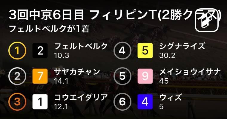 【3回中京6日目 フィリピンT(2勝クラス) 10R】フェルトベルクが1着