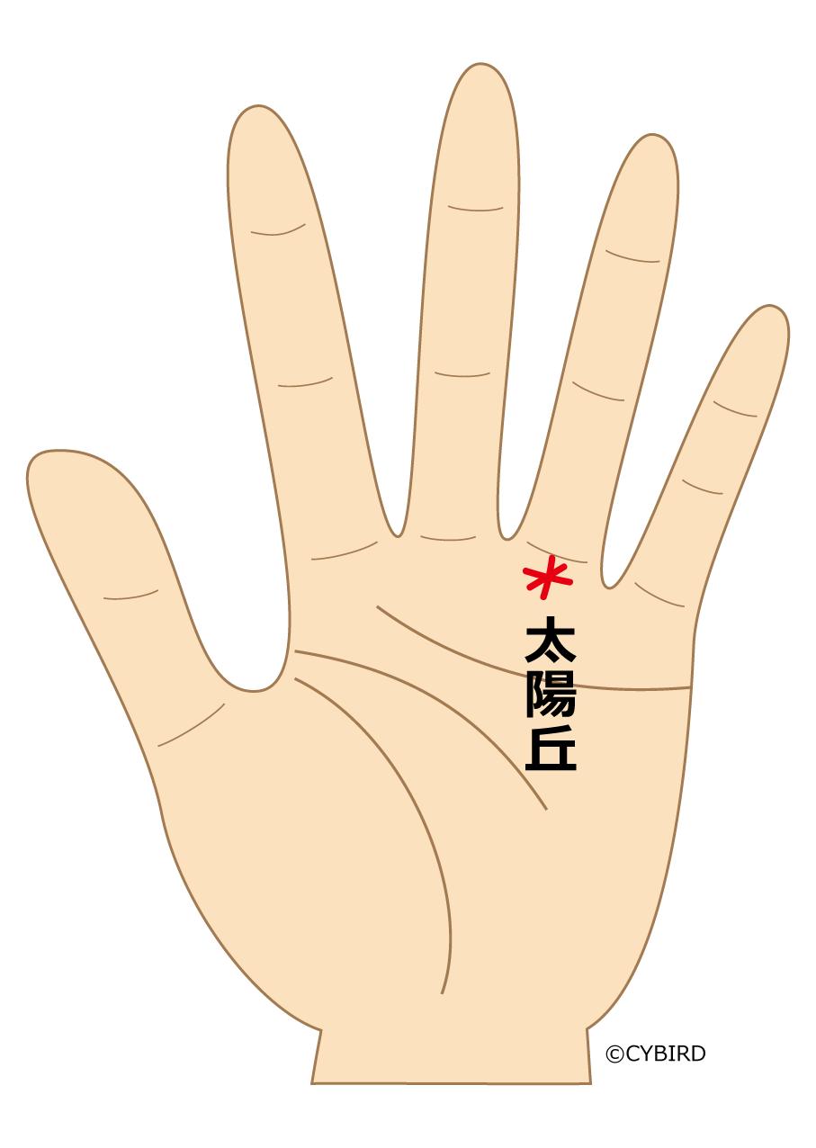【太陽丘にスターがあらわれたら成功目前のサイン!】