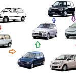 軽自動車historyダイハツミラ(新型車から中古車購入まで)