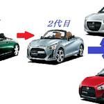 ダイハツコペンhistory(最新型から中古車の買い方まで)