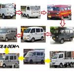三菱ミニキャブ 軽自動車history!(中古車から新型車の買い方まで)