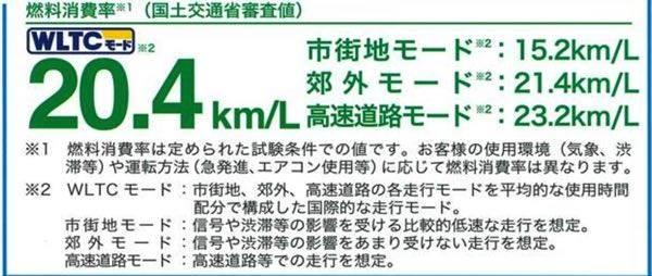 WLTCモード燃費をマツダが先行公開!WLTCモードの特徴や今後のエコカー減税は!?