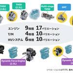トヨタがTNGAによる新型パワートレーンを発表したけどTNGAって?今更聞けないTNGAをわかりやすく教えます!