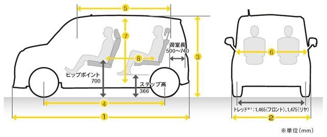 取り回しの良い車両寸法と広々とした室内空間を両立!