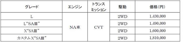 【タント スローパー(消費税非課税)】