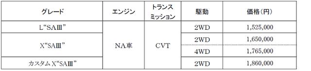 【タント ウェルカムシート(消費税非課税)】