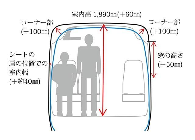 室内空間(従来型比)