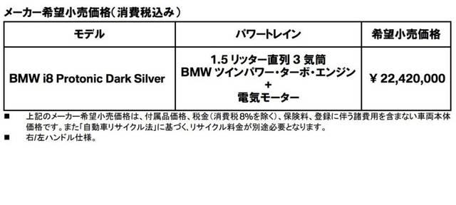 BMW のプラグイン・ハイブリッド・スポーツ・カー「BMW i8」の限定モデル「Protonic Dark Silver」を発売 (2259)