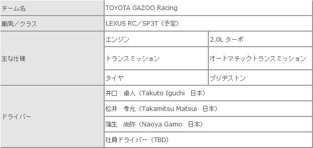 TOYOTA GAZOO Racing、2017年の活動計画を発表   トヨタグローバルニュースルーム (2633)