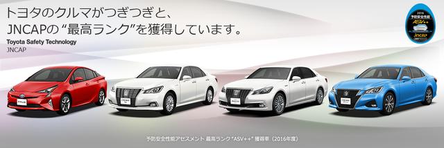 トヨタ トヨタの最新技術 | 安全技術 | JNCAP | トヨタ自動車WEBサイト (4047)