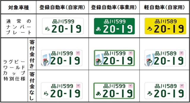 図柄ナンバー申込サービス(GKAA0101) (4466)