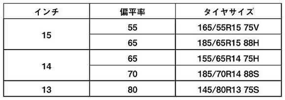 タイヤサイトトップ - ヨコハマタイヤ [YOKOHAMA TIRE] (5908)