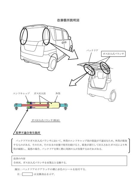 報道発表資料:リコールの届出について(スズキ アルト ラパン 他) - 国土交通省 (6267)